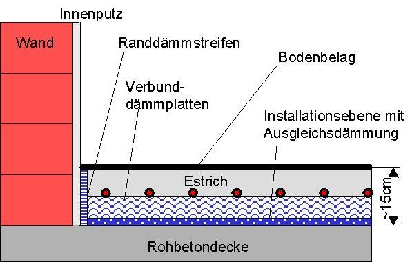 Hervorragend Hans Dorfner GmbH DI84